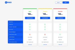 Pricing Table - Product Performance