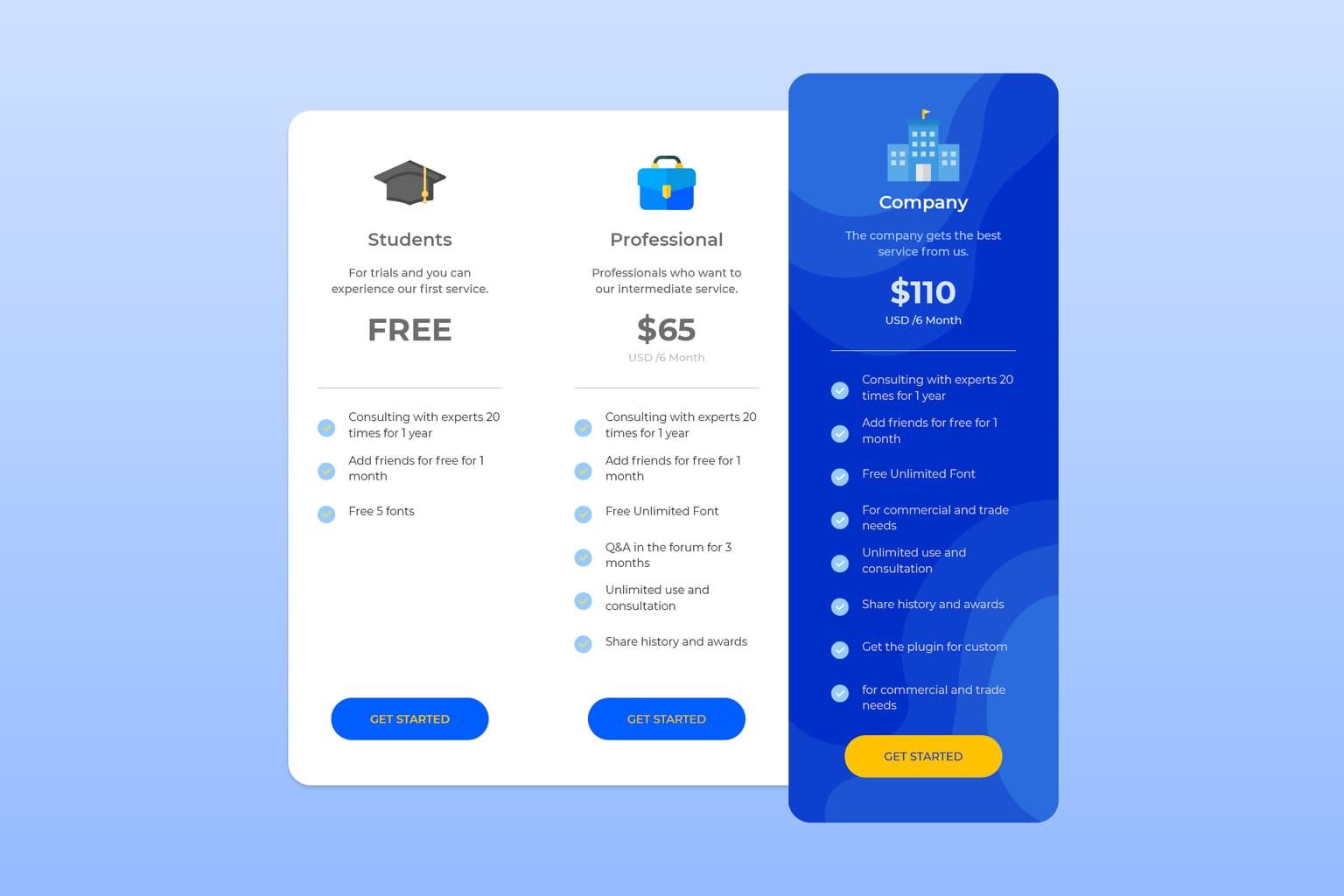 pricing table digital asset online market